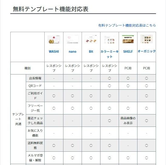 ネットショップ作成サービスカラーミーショップテンプレート機能一覧