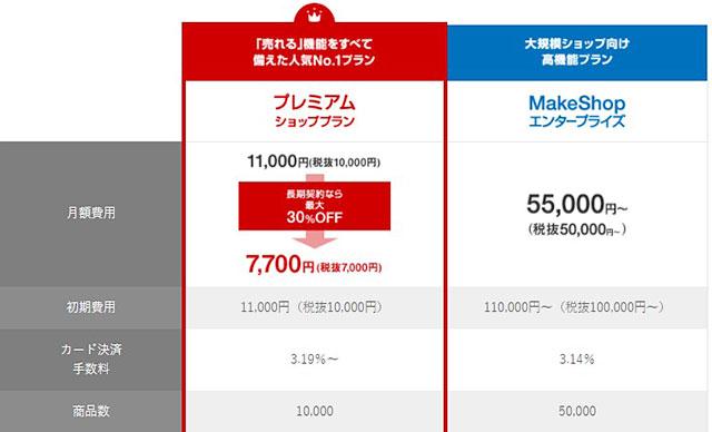 ネットショップ作成サービス MakeShop 料金表2021