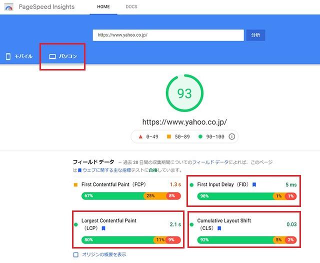 PageSpeed Insights 表示例