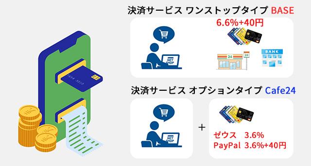 無料系ネットショップ作成サービスの決済タイプ コスト入り