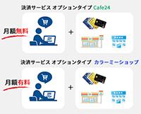 Cafe24とカラーミーショップ オプションタイプの違いコンパクト版