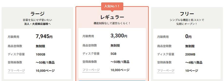 ネットショップ作成サービスカラーミーショップ料金表