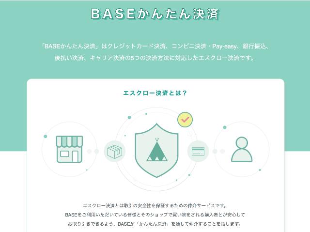 レンタルサーバーネットショップ作成サービスBASEかんたん決済
