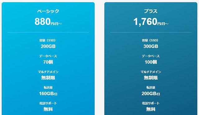 レンタルサーバーヘテムル 価格表2021
