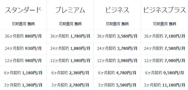 レンタルサーバーmixhost価格表