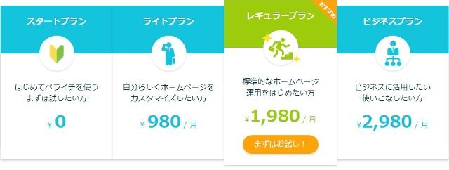レンタルサーバーペライチ価格表