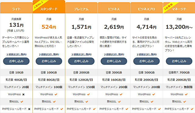 レンタルサーバーさくらのレンタルサーバ料金表 2019年10月1日更新