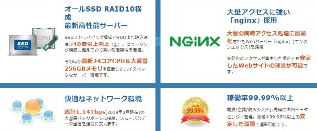 レンタルサーバーエックスサーバーの高速化