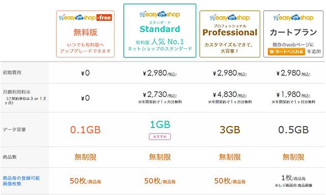 レンタルサーバー ネットショップ作成サービスイージーマイショップ料金プラン