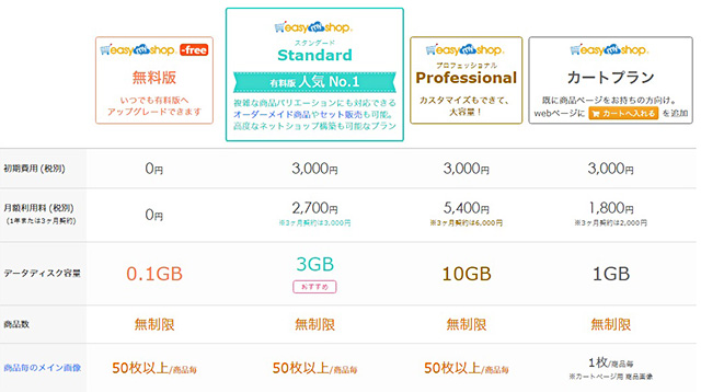 レンタルサーバー ネットショップ作成サービスイージーマイショップ料金プラン 2019年10月2日更新