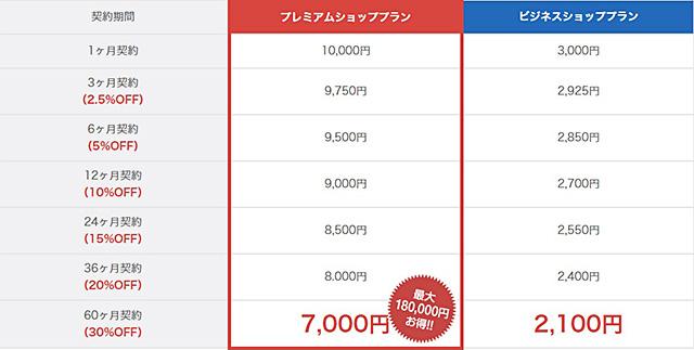 レンタルサーバー ネットショップ作成サービス MakeShop 長期割引プラン料金表