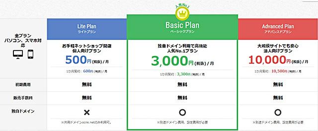 レンタルサーバー ネットショップ作成サービスおちゃのこネット料金プラン