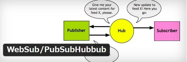 レンタルサーバー プラグインPubSubHubbub/WebSubでページ更新をグーグルに通知する