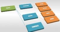 レンタルサーバー ConoHa WINGにWordPressでサブディレクトリサイトを構築・設定する方法