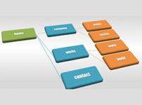 レンタルサーバー ConoHa WINGにWordPressでサブディレクトリサイトを構築・設定する