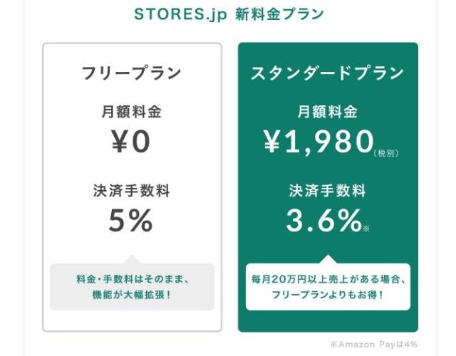 レンタルサーバー ネットショップ作成サービスのSTORES.jpが大幅アップデート 有料プランはスタンダードプランに変更