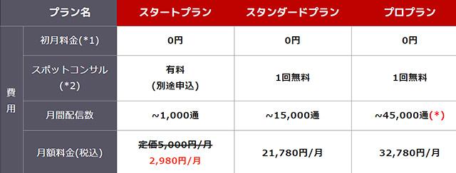 Lステップ料金・機能比較一覧表