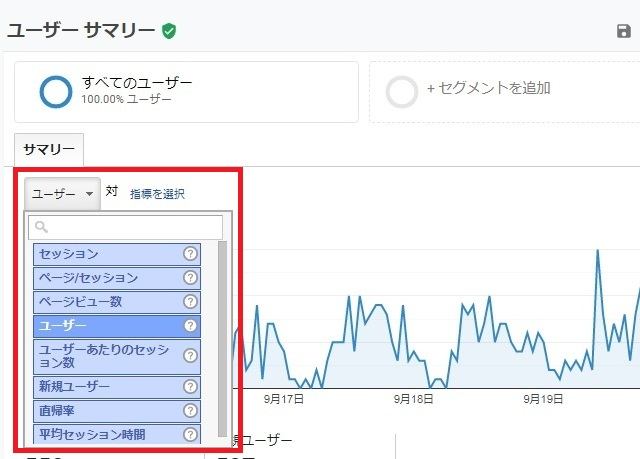 Googleアナリティクス オーディエンス ユーザー・セッション・ページビューについて