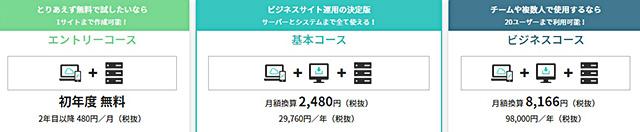 レンタルサーバー ホームページ作成サービスのBiNDup(バインド・アップ)料金