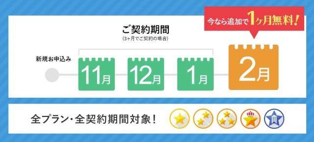 レンタルサーバー スターサーバー1ヶ月無料キャンペーン 期間イメージ