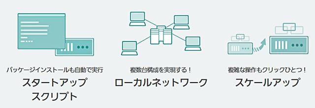 レンタルサーバー さくらのVPS メリットは拡張性