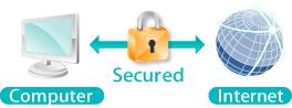 SSLとは?