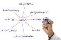 サイトを通して自社ブランドを高めること、そしてサイト経由で販売する売り上げアップに直結