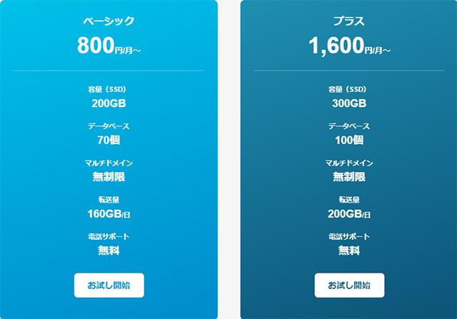 レンタルサーバーヘテムル 価格表