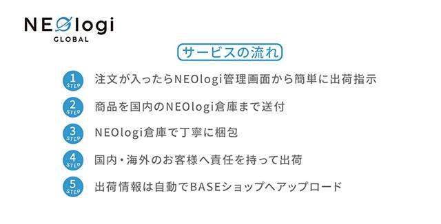 NEOlogiサービスの流れとメリット