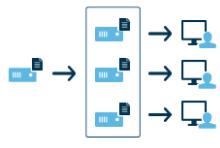 レンタルサーバー さくらのレンタルサーバ コンテンツブーストとは?