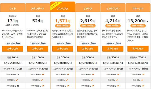 レンタルサーバーさくらのレンタルサーバ料金表 2021年3月25日更新