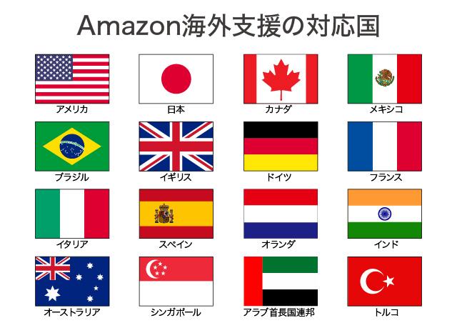 Amazon海外支援の対象国