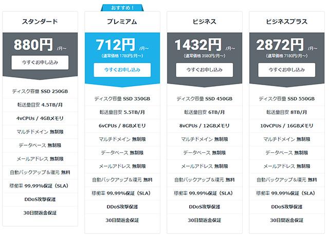 レンタルサーバーmixhost ウルトラマンキャンペーン 料金表