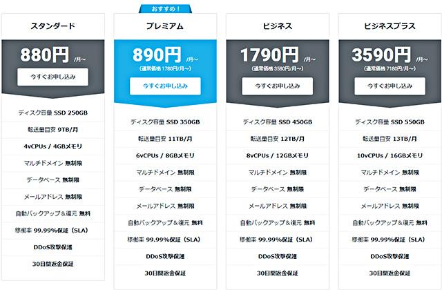 レンタルサーバーmixhost 機能一覧表2021