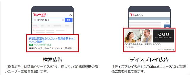Yahoo!広告の種類
