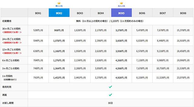 レンタルサーバーカラフルボックス料金表2021