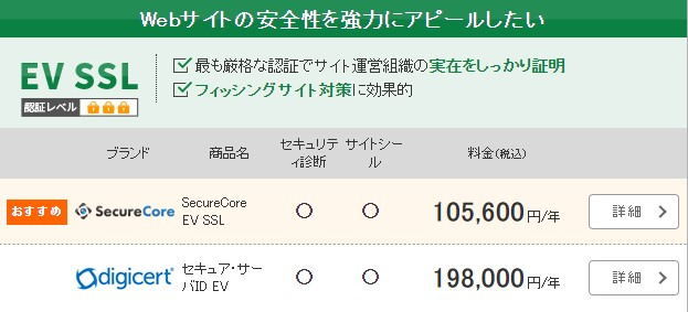 SSL証明書メニュー EV SSL