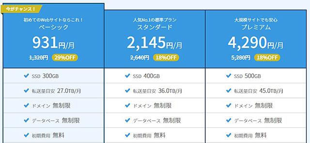 レンタルサーバーConoHa WING WINGパック料金表20210405