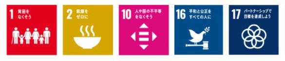 SDGs 平等