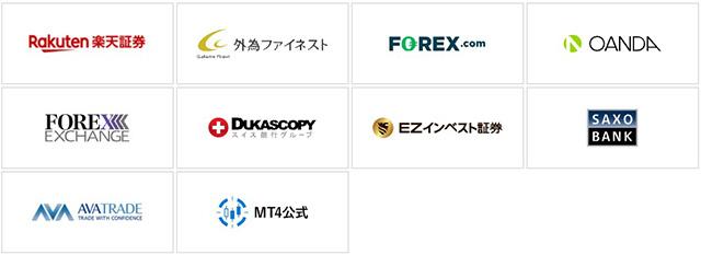 レンタルサーバー お名前.com デスクトップクラウド(FX専用VPS) MT4をプリインストール